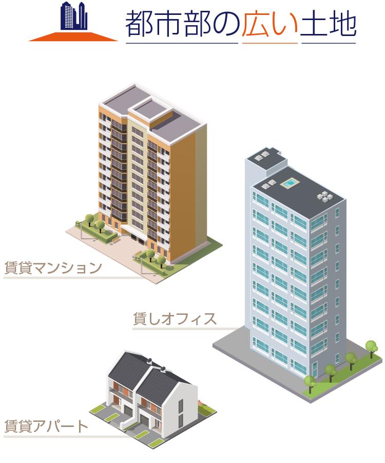 都市部の広い土地の活用例