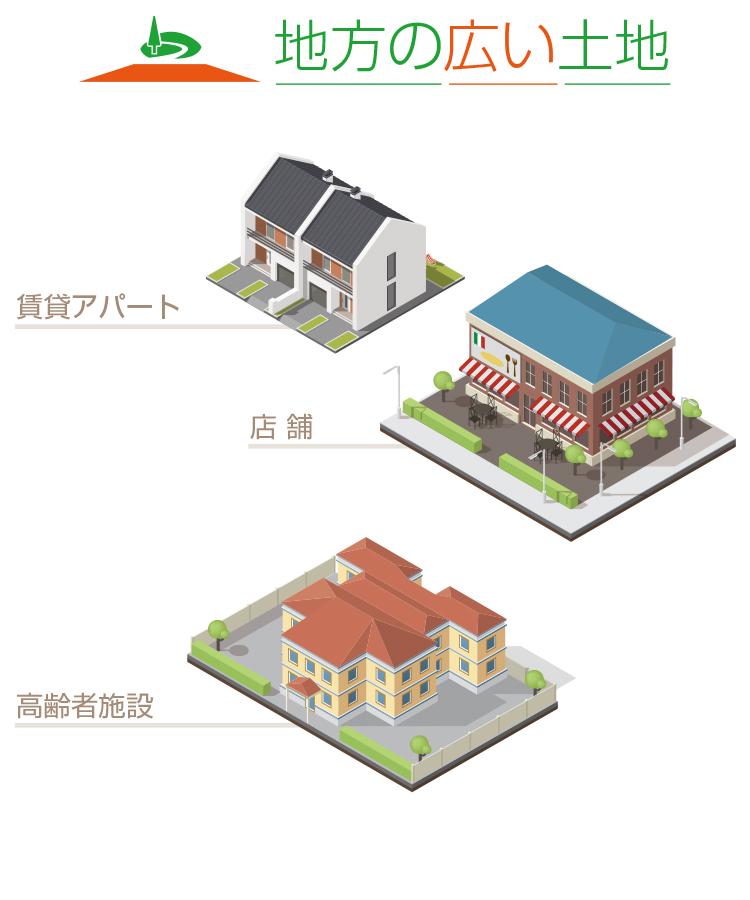 地方の広い土地の活用方法