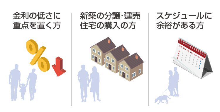 住信SBIネット銀行の住宅ローンの利用に向いている人